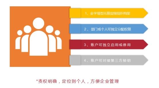 微信聊天内容管理系统哪里买比较安全