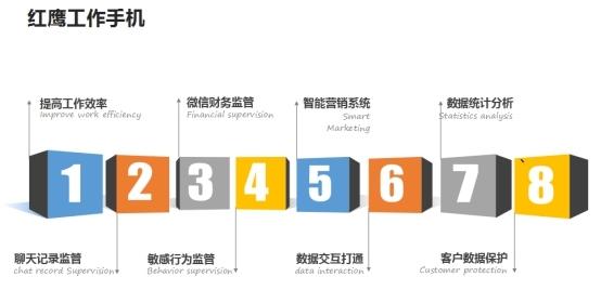 微信客户管理系统如何有利于客户工作的推进