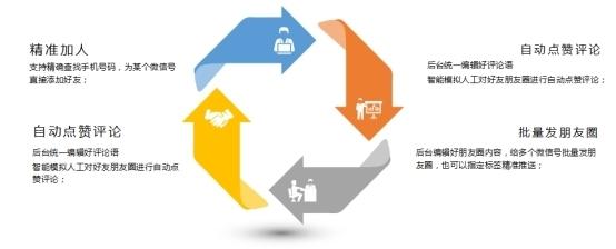 微信好友保存软件选择哪款好