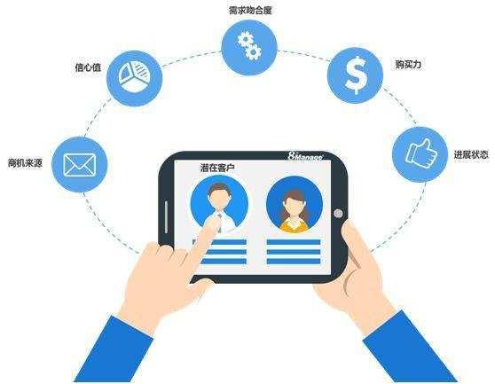 微信办公平台相关作用性能
