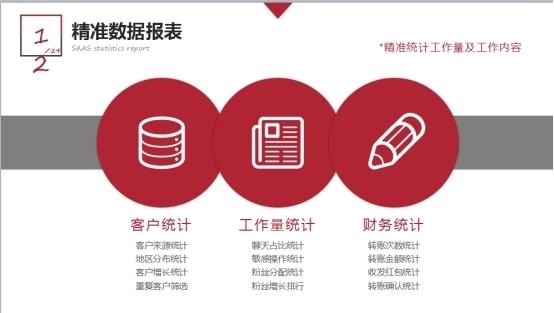 红鹰工作手机怎么管理微信营销